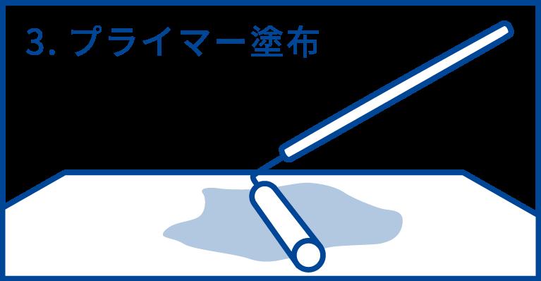 ウレタン防水工事の流れ 手順3